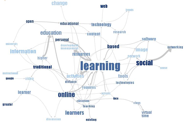 phrase-net-diagram-1102247