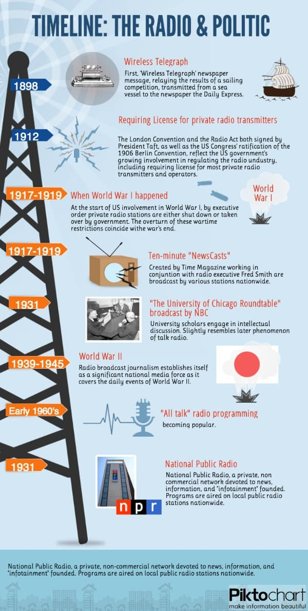 history infographic template