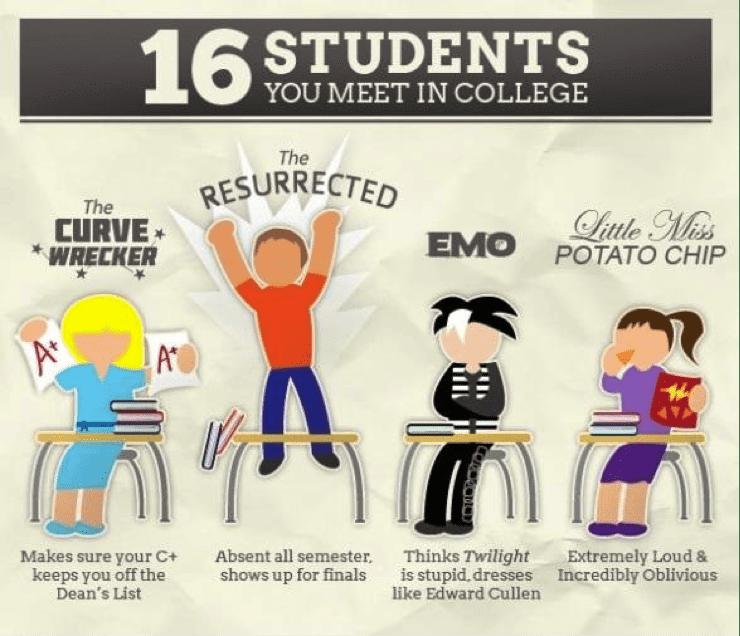 student-infographic-2484004