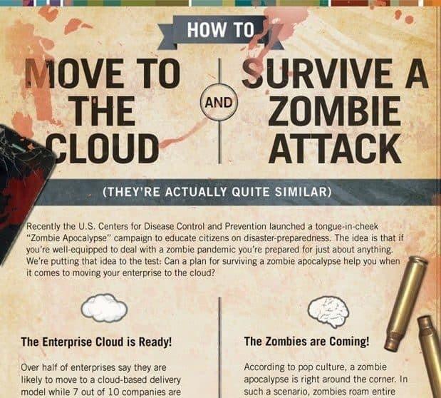 cloud-zombie-infographic-cut-4650162