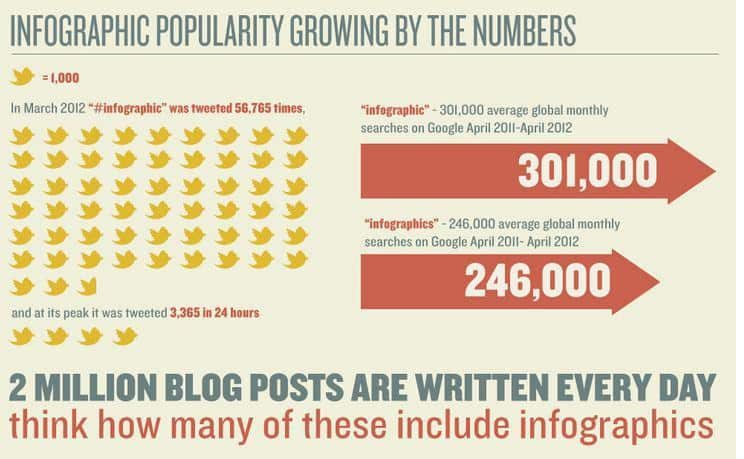 what-is-infographic-4039476