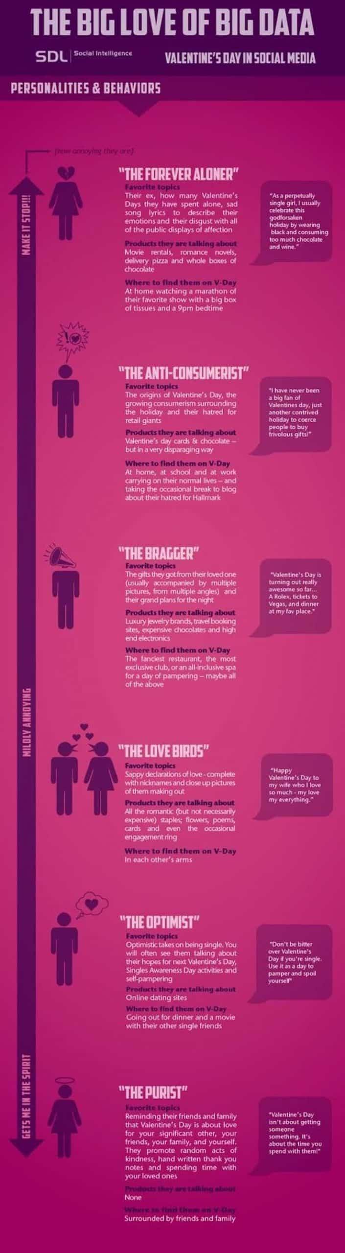 different-types-of-valentine-ppl-www-mediabistro-com_-6184430