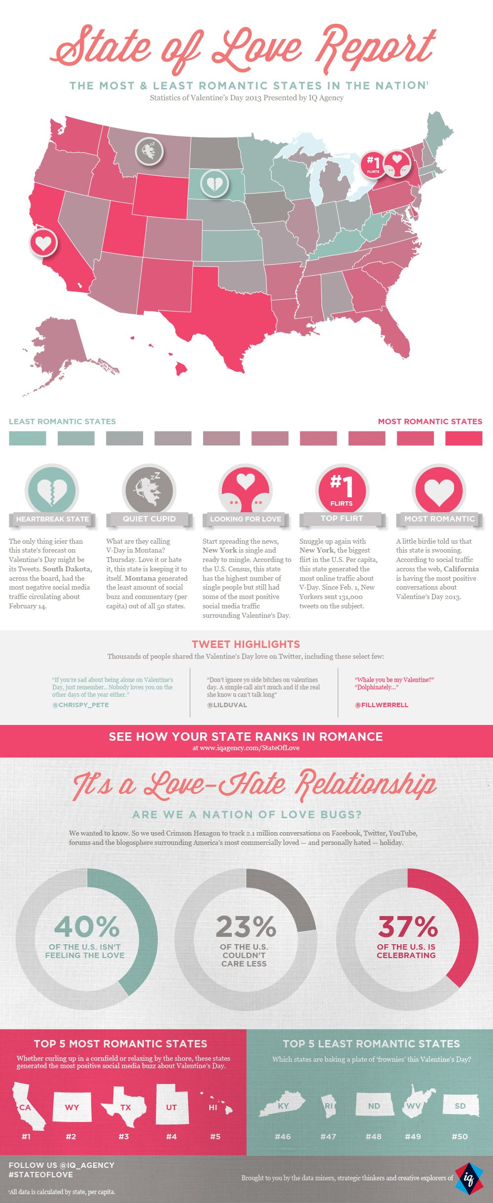 state_of_love_infographic-8325223