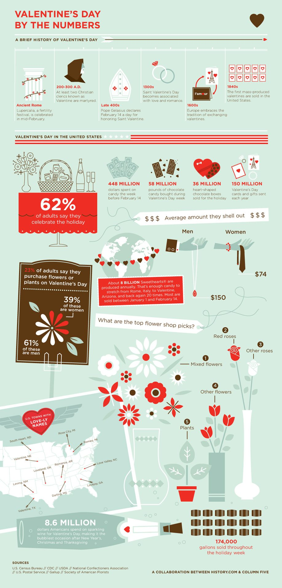 history-infographic-valentines-day-by-the-numbers-4071213