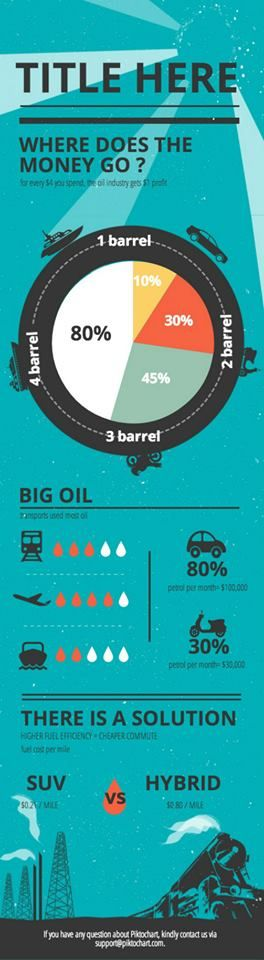 gasoline infographic template