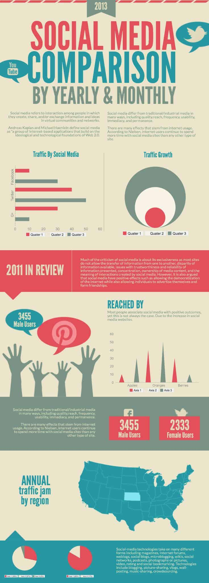 Socialite2 infographic template