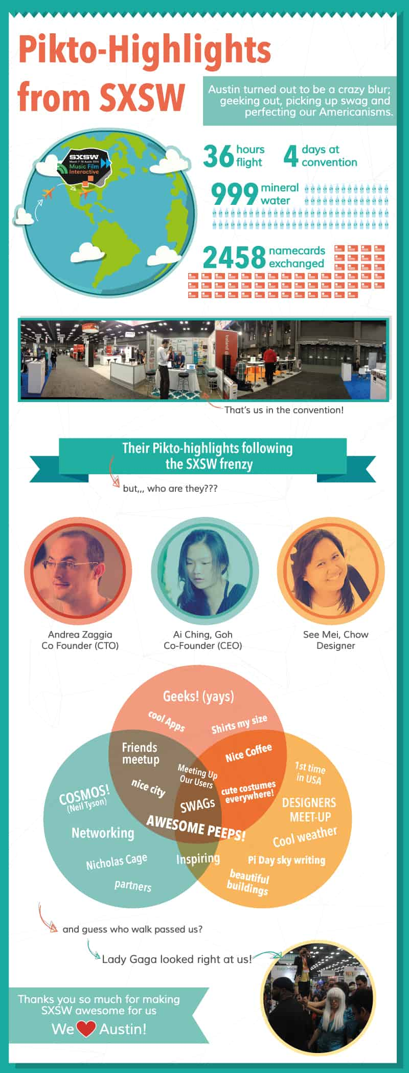 sxsw pikto highlights infographic