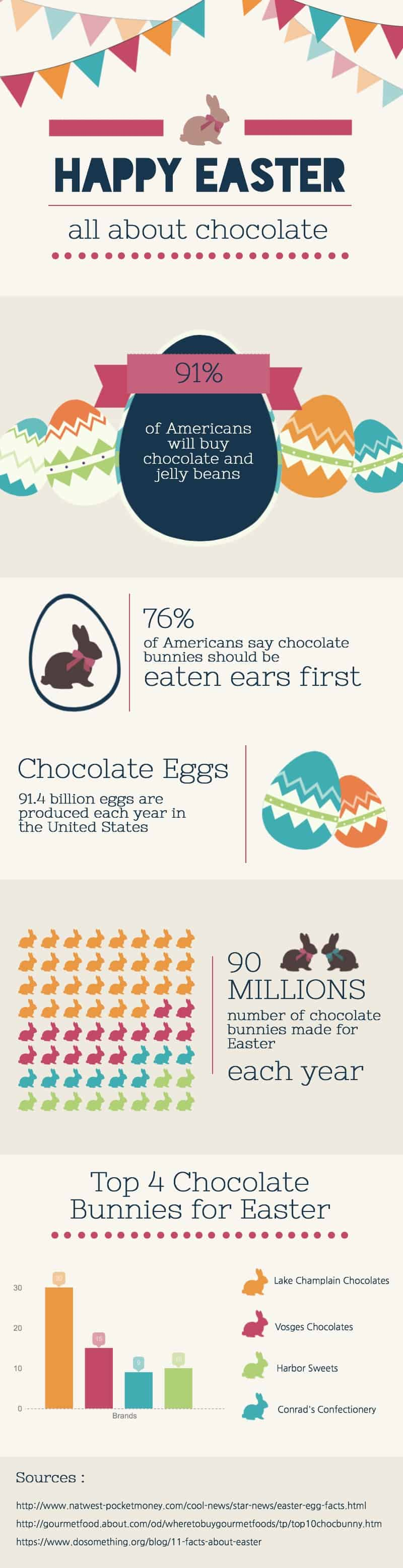 amscan templates place cards - new theme easter piktochart infographics