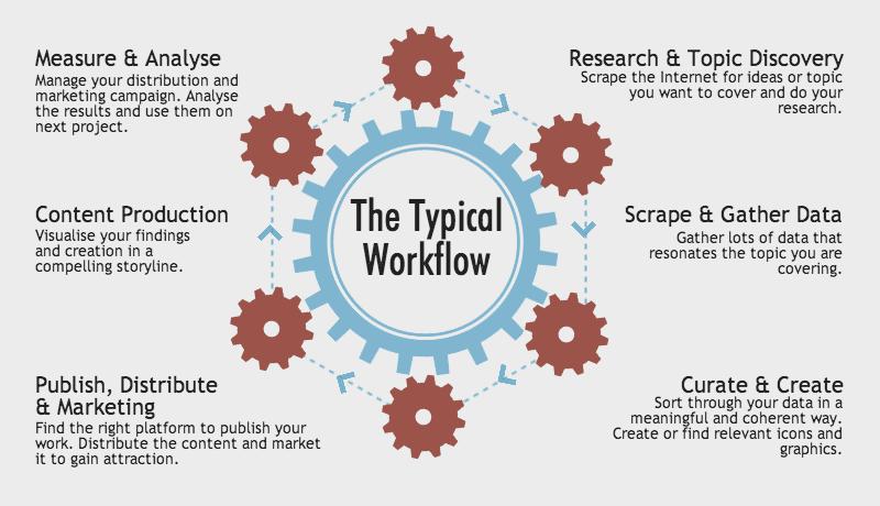 50-tools-improve-infographic-workflow-2-6474788