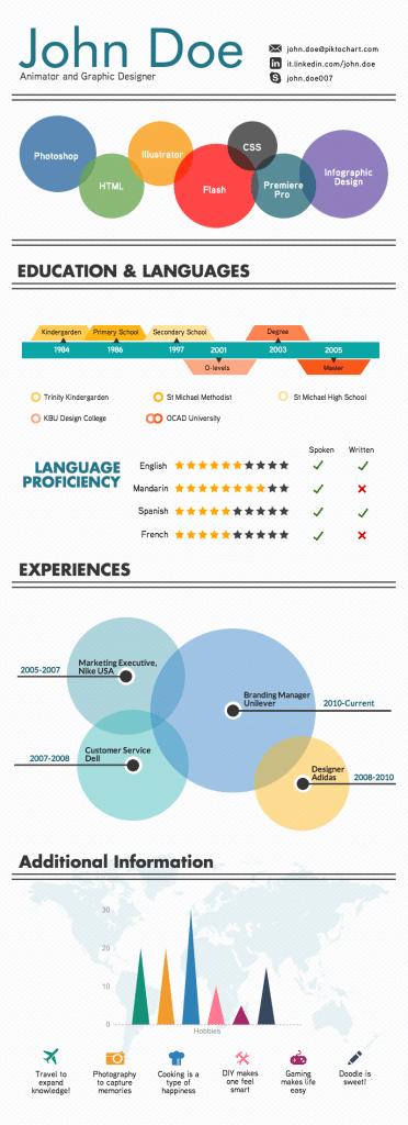 ... Resume 2 Piktochart Infographics Template ...