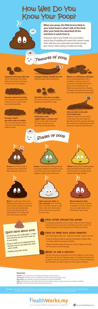 poop-infographic-327x1024-4486295