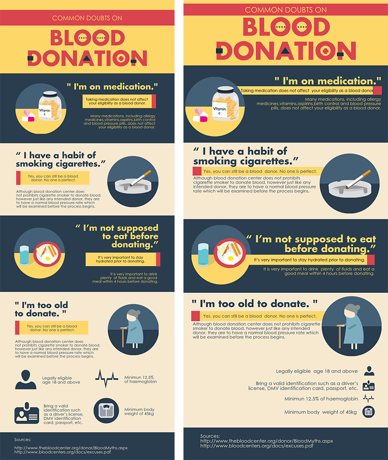 Layout Cheat Sheet for Infographics : Visual arrangement ...