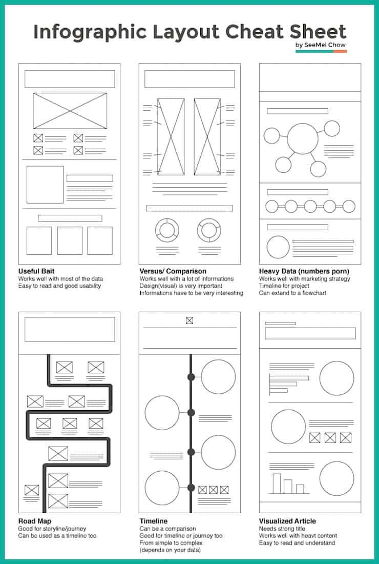 infographic layout cheat sheet