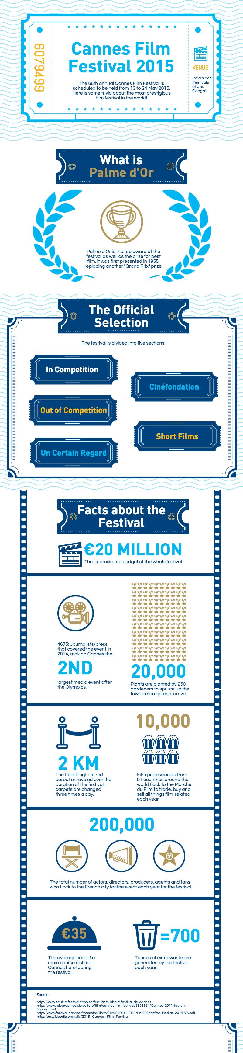 cannes-film-festival-2015-9066877