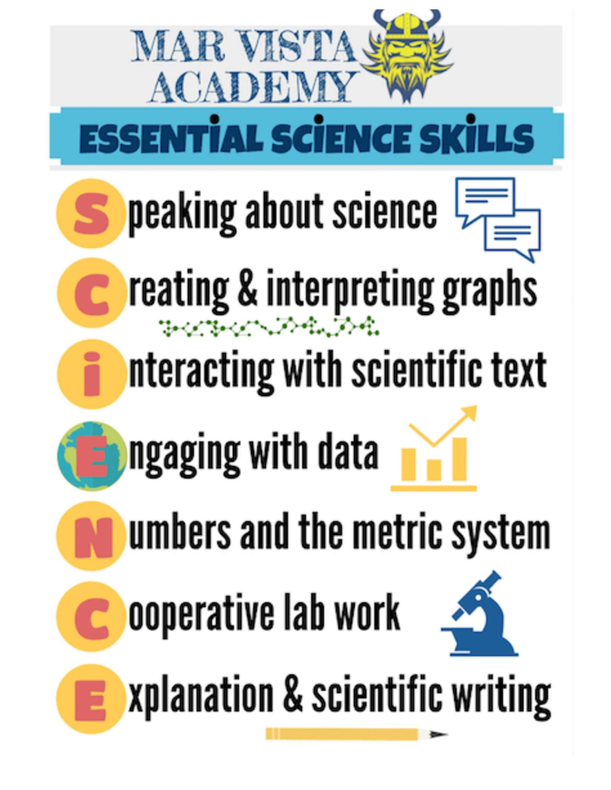 science-skills-2-page-001-8037816