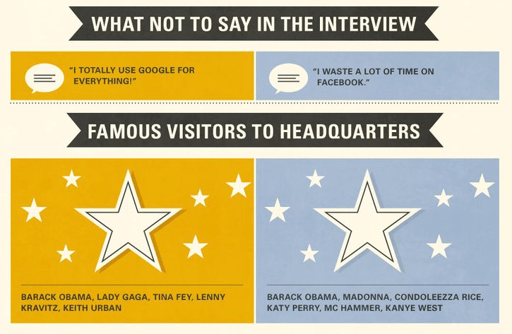 what not to say in interview