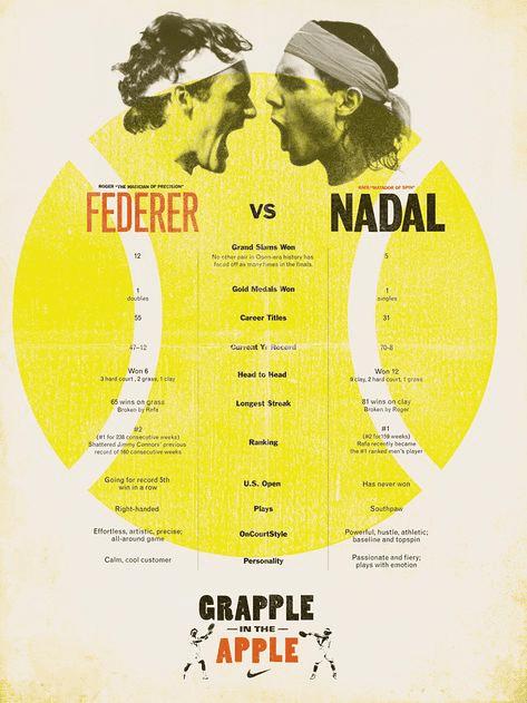 comparison infographic examples