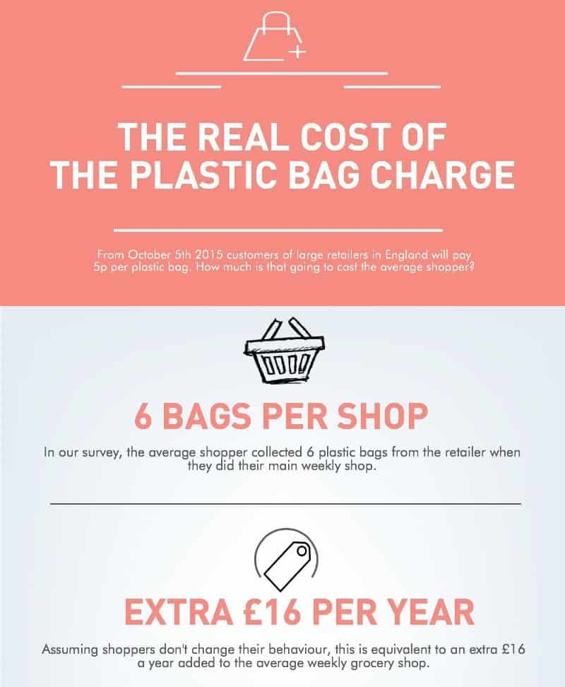 bag-charges-4694156