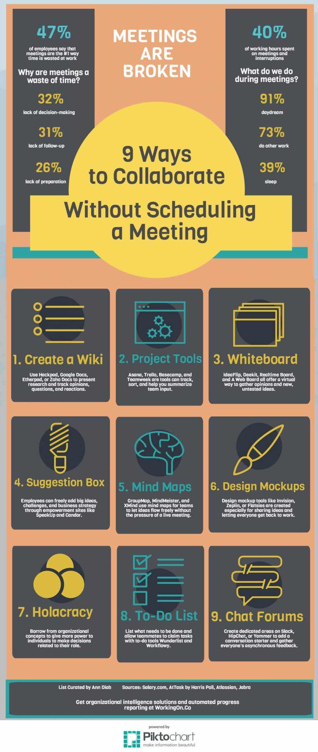 meetings-are-broken1-7151376