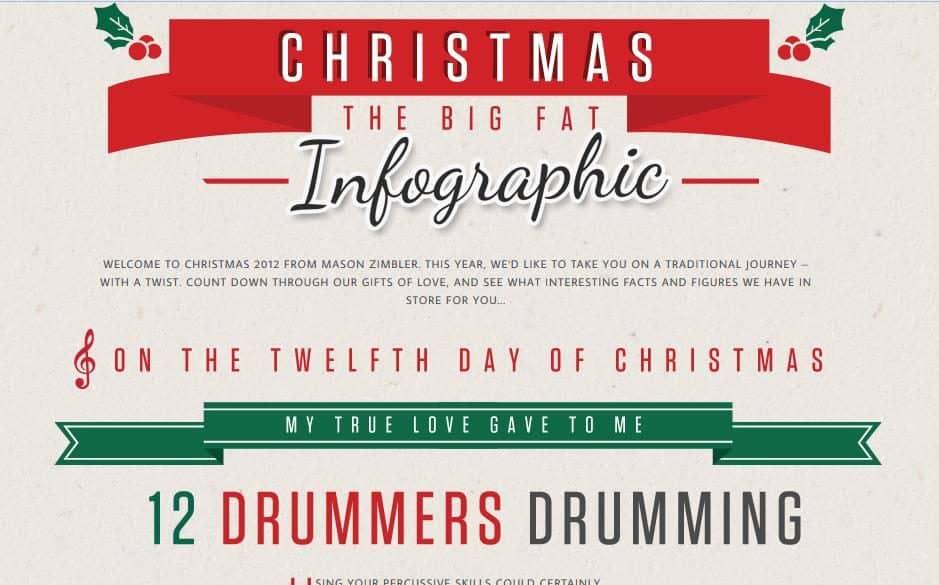 interactive christmas infographic