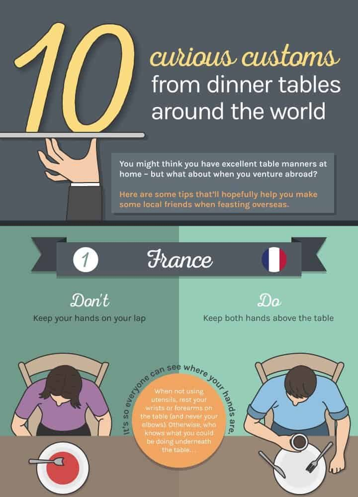 10-curious-customs-from-dinner-tables-around-the-world-final-5266941