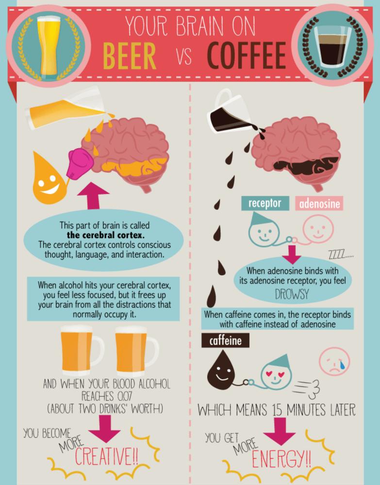 beercoffeecreative-783x1000-4428940