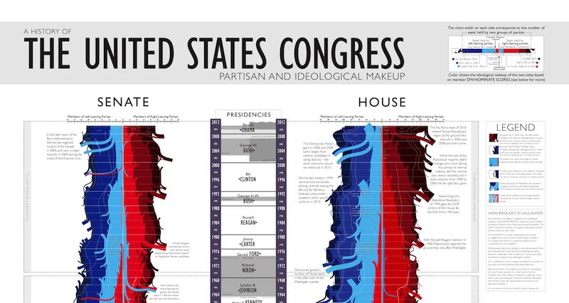 congress-800x426-1801760