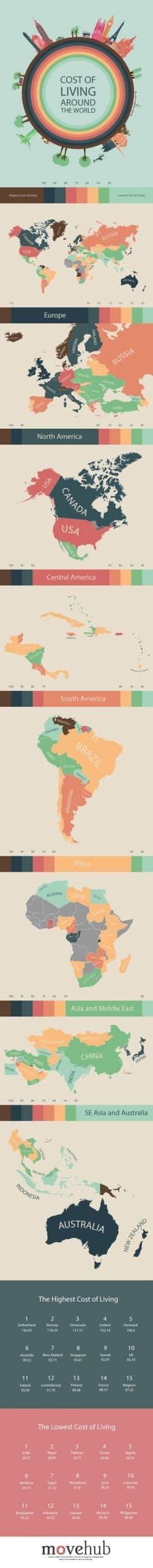 cost-of-living-around-world-infographic-4252191