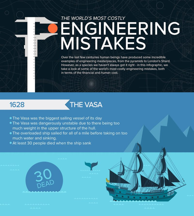 engineering-800x890-2607716