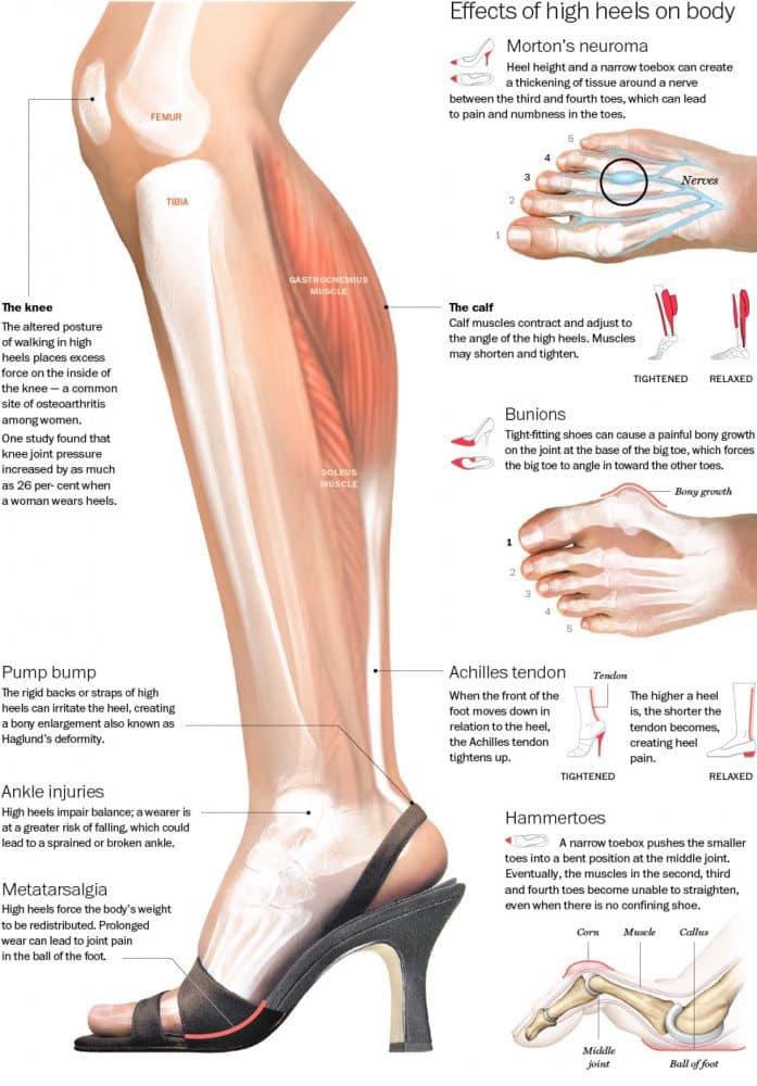 true-effect-high-heels_567addcf1ec731-697x1000-2609869