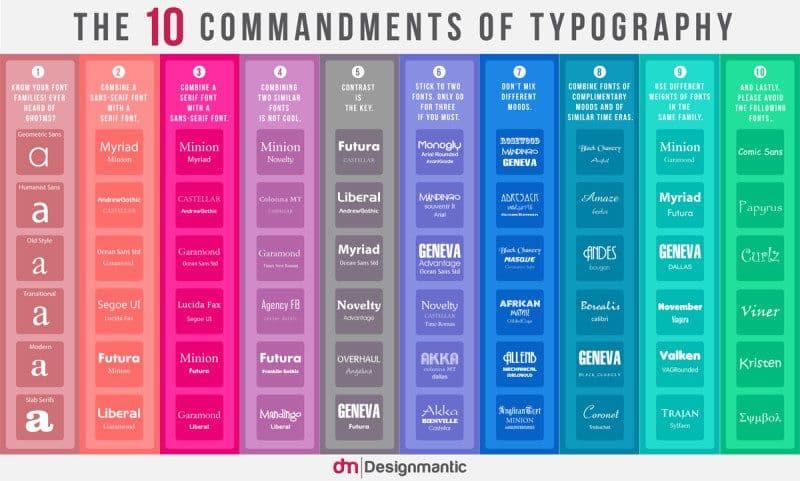 typographycommandments-800x481-8697713