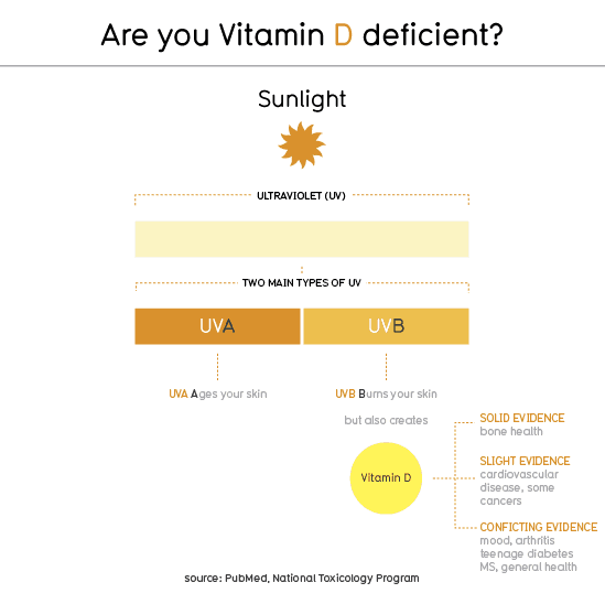vitamin_d_550-2206974