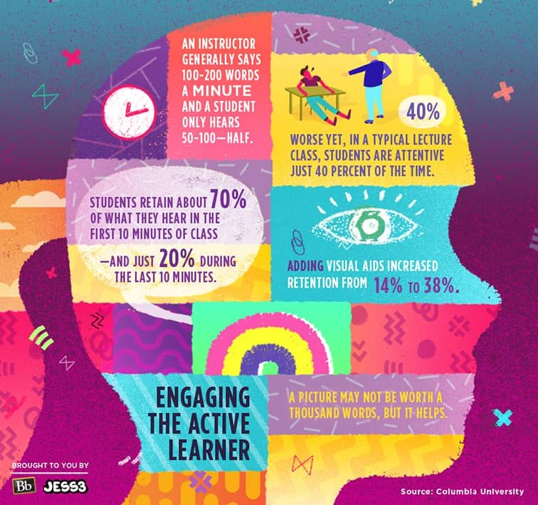 blackboard-the-voice-of-the-active-learner-6514192