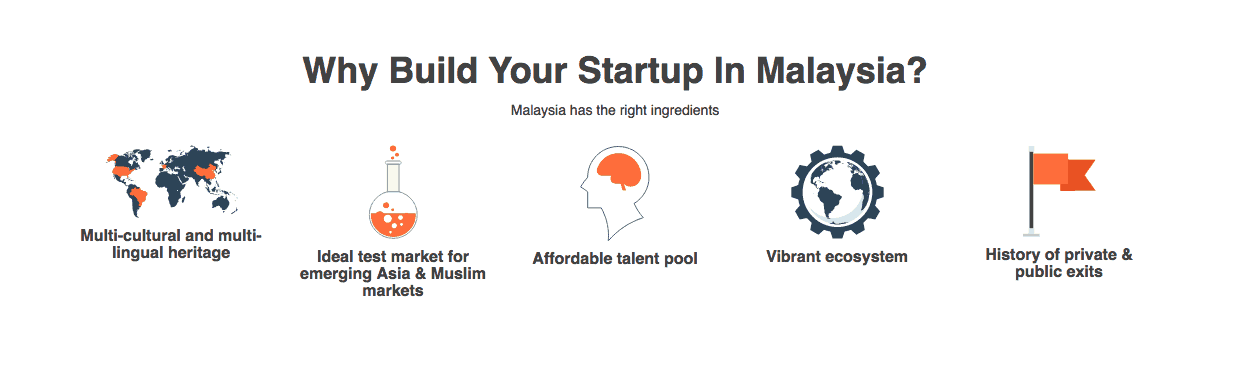 1becd669-c70a-4a9d-8fe0-9cb2fbaafb1c_why20build20your20startup20in20malaysia-3713855