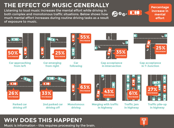 3-how-music-affects-your-driving-6698718