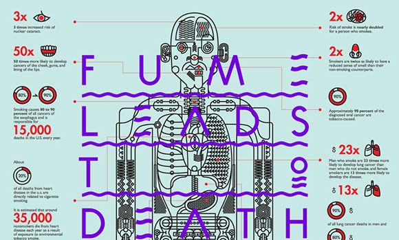 6-fume-leads-to-death-9619039