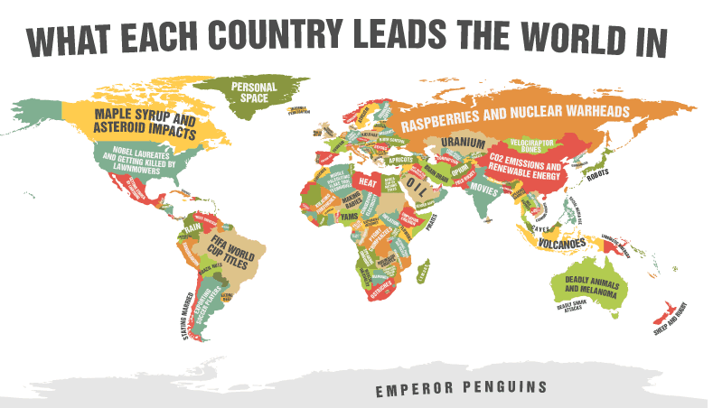 7-what-each-country-leads-the-world-in-3089399