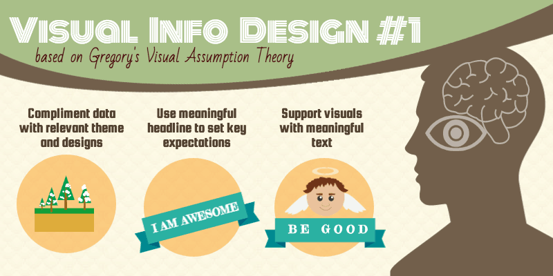 visual information processing infographic