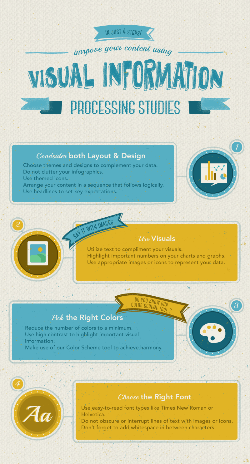 visual-processing-infographic-3524072