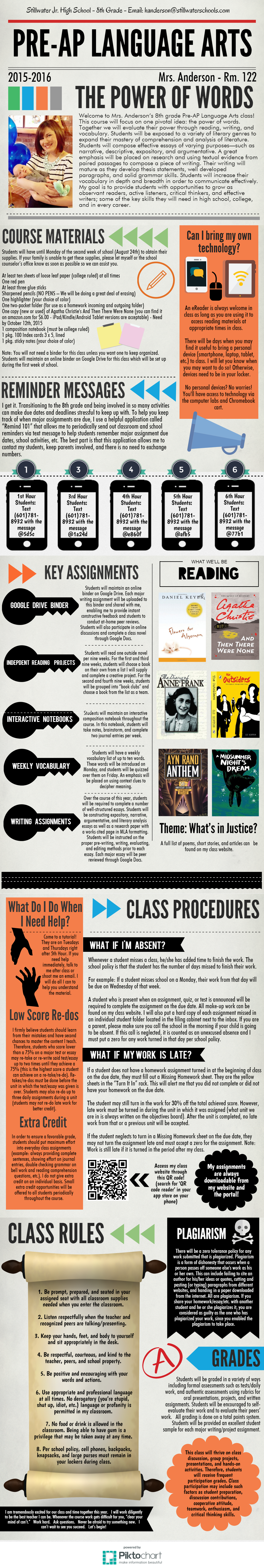 infographic syllabus examples