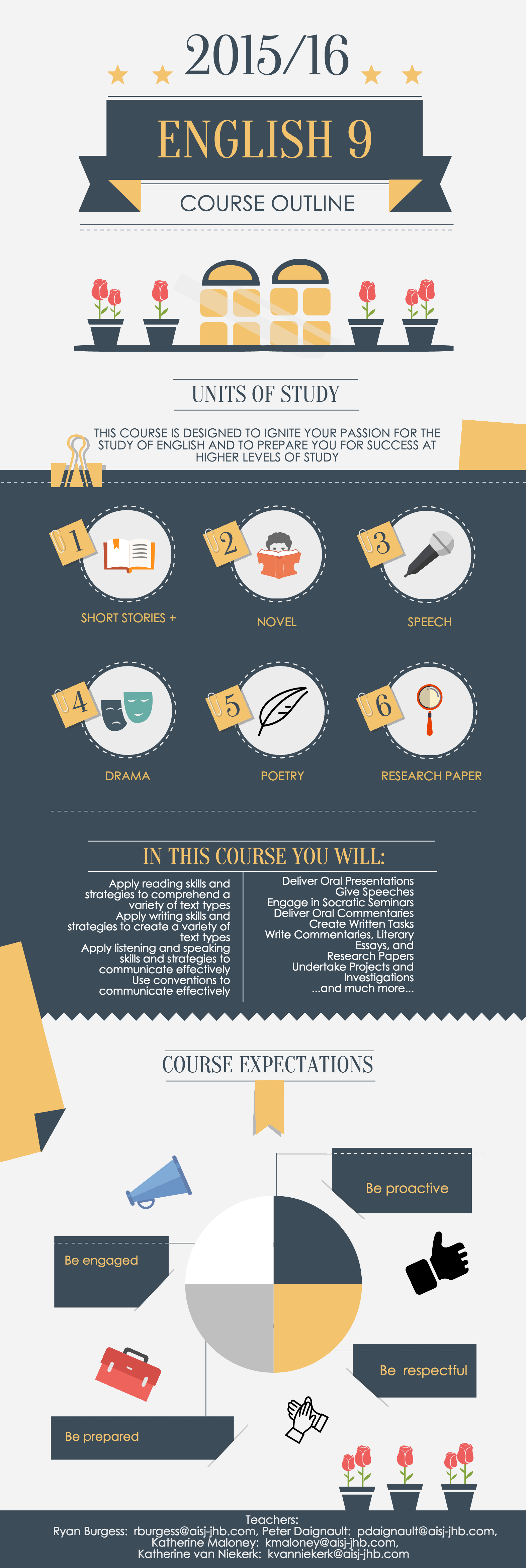 how to create appealing syllabus
