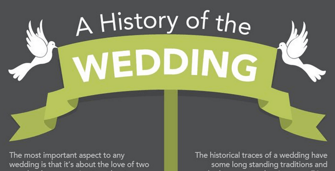 timeline, wedding infographic