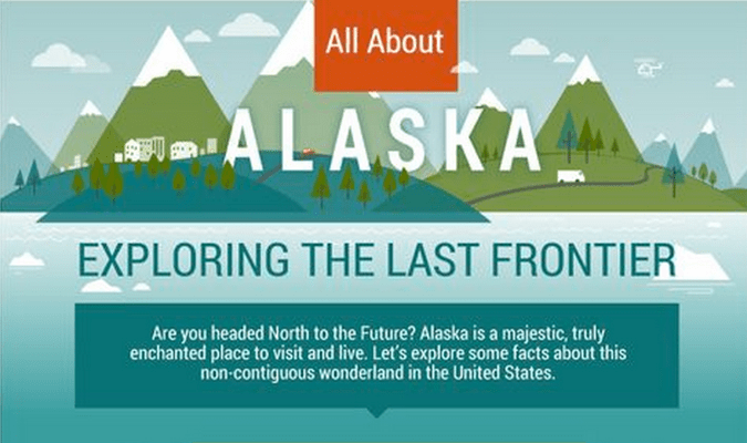 Alaska infographic example