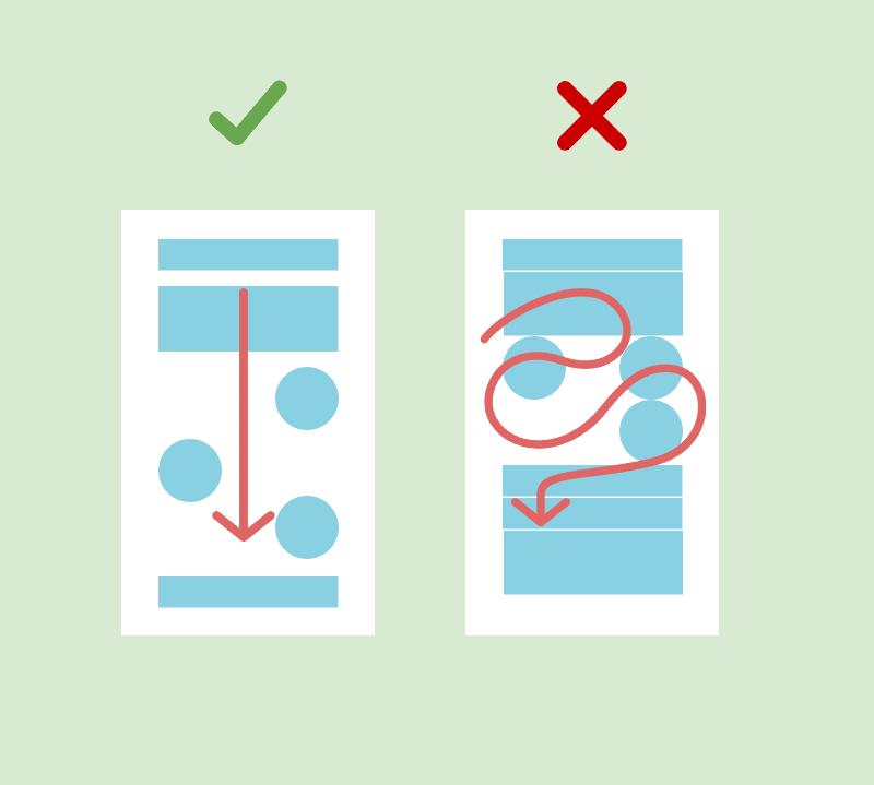 cómo hacer una infografía, cómo hacer un infográfico