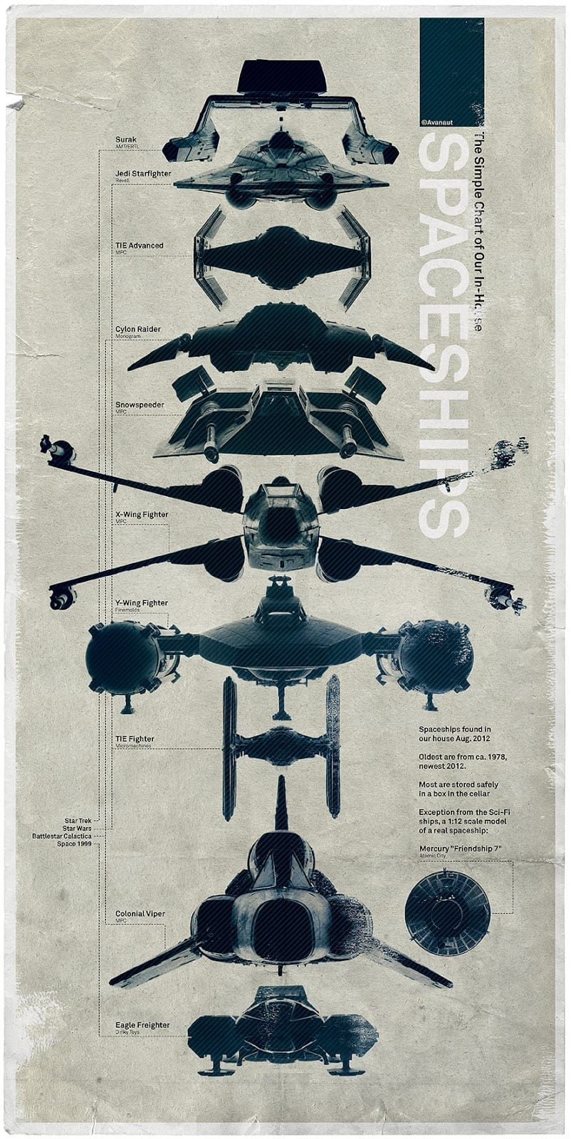 naves de star wars, infografias creativas