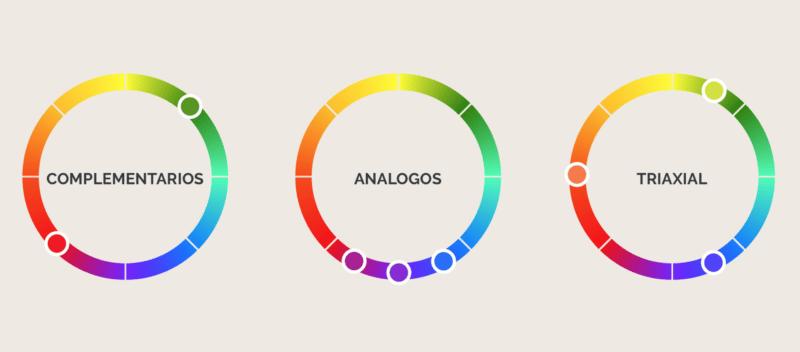 complementarios colores, analogos colores, triaxial colores