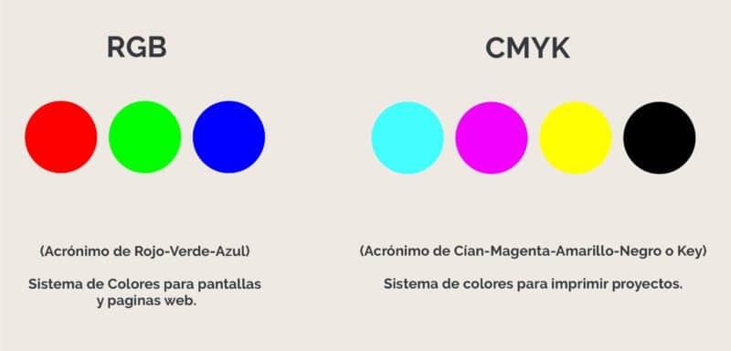 rgb colores, rgb colores, sistema de colores