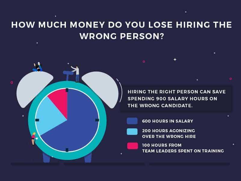 salary-7347445