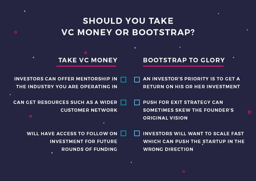vc_or_bootstrap-8689760