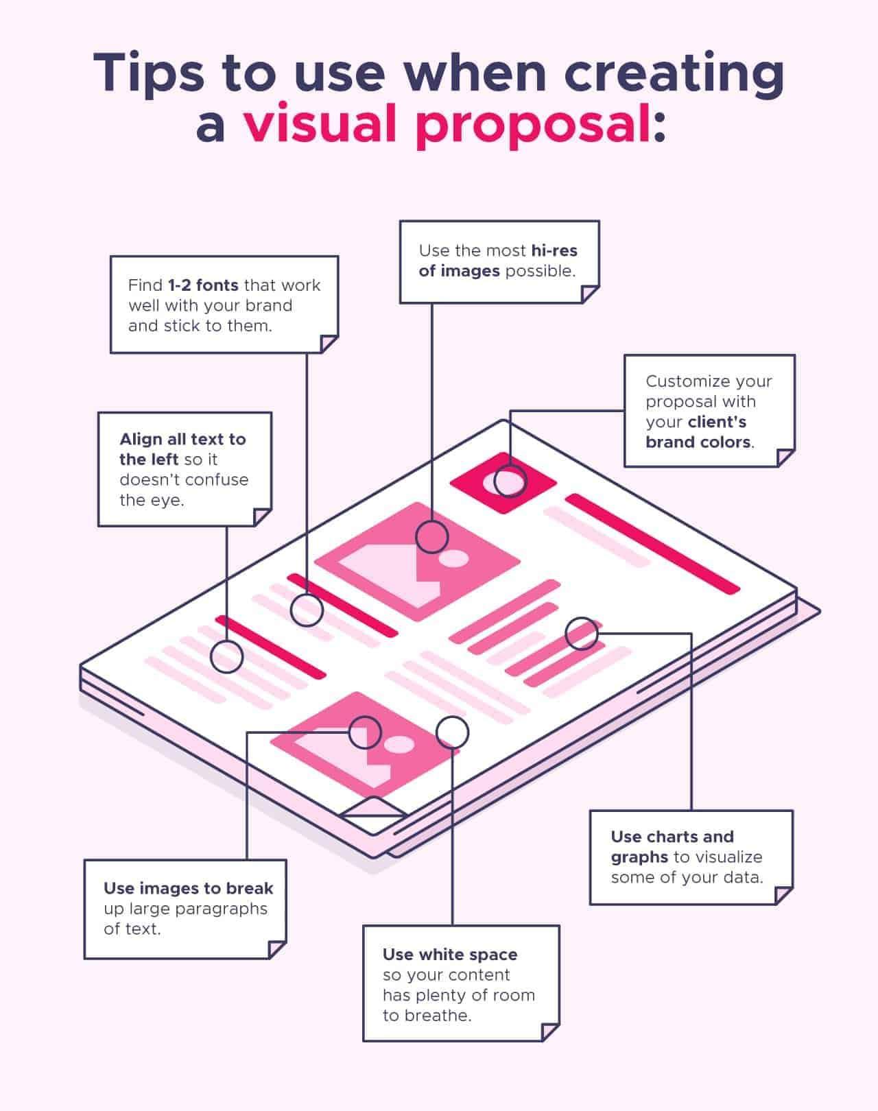 proposal-writing-tips-7650700